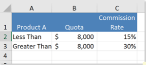 if function in excel example